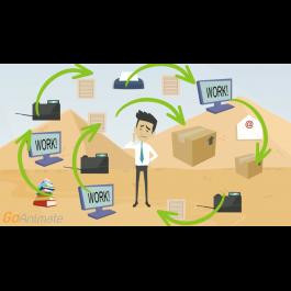 Video: EDI & B2B Integration